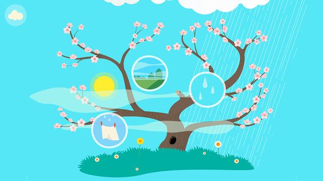 Screenshot: Ein gezeichneter Baum fängt an im Frühling zu blühen.
