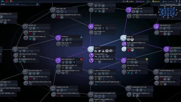 Das radial aufgebaute Technologienetz.