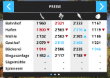 Screenshot: Preisliste mit aktuellen Preisen je nach Standort.